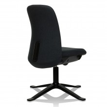 Silla HAG SoFi 7202 Communication