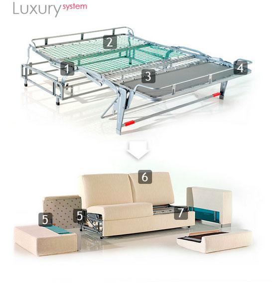 Coleccion sofas cama luxury de la marca goher en nuestra tienda sofas cama online