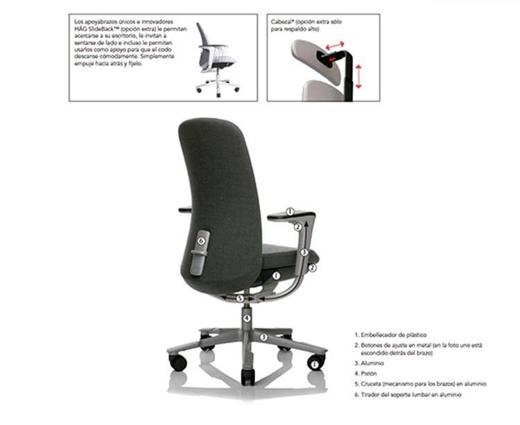 Comprar ahora silla Hag Sofi. Catálogo Online sillas oficina